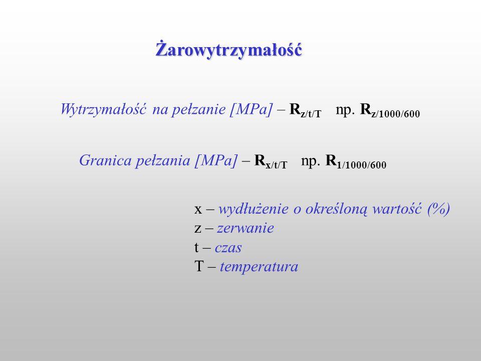 Wytrzymałość na pełzanie [MPa] – Rz/t/T np. Rz/1000/600
